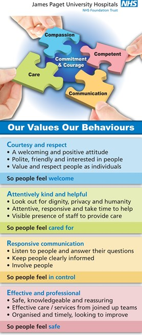 Our Values Our Behaviours Banner Oct 2013